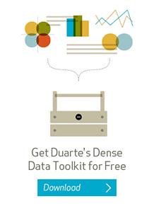presentation mistakes dense data download